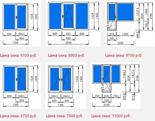 Пластиковые окна нестандартные размеры и цены