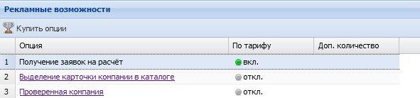 Рекламные возможности на ОКНА.РФ